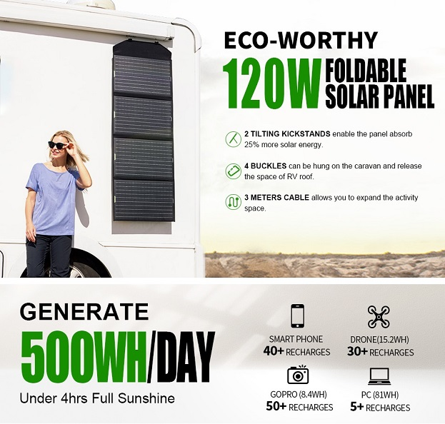eco-worthy 120 watt folding solar panel specs
