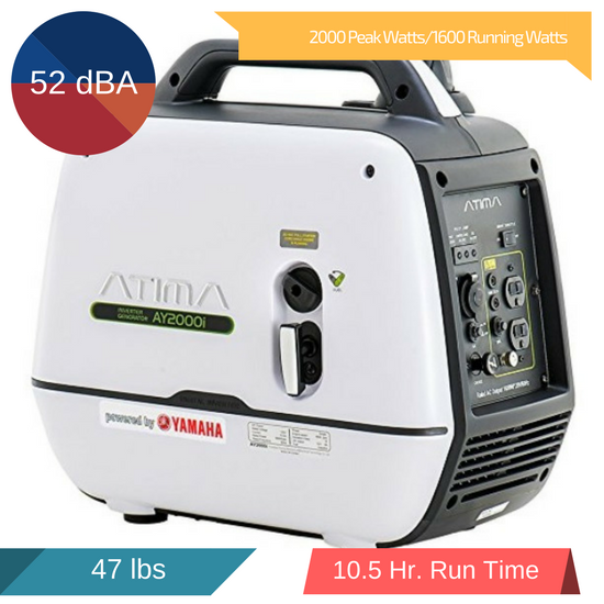 Atima AY2000i 2000 Watt Portable Inverter Generator Review 2018