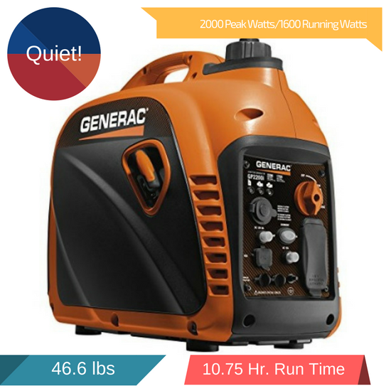 Generac 7117 GP2200i 2200 Watt Portable Inverter Generator Review 2018