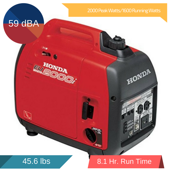 Honda EU2000i 2000 Watt Portable Inverter Generator Review 2018