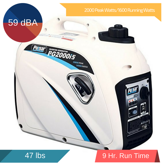 Pulsar PG2000iS 2000 Watt Portable Inverter Generator Review 2018