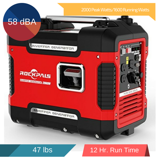 rockpals r2000i inverter generator review 2018