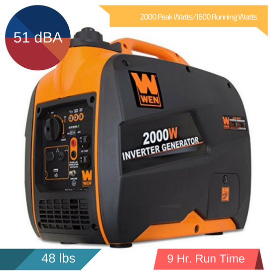 WEN 56200i 2000 Watt Portable Invertor Generator Review 2018