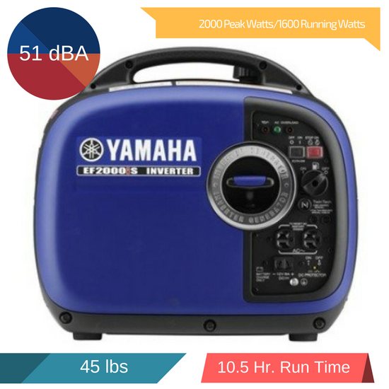 Yamaha EF2000iSv2 2000 Watt Portable Inverter Generator Review 2018